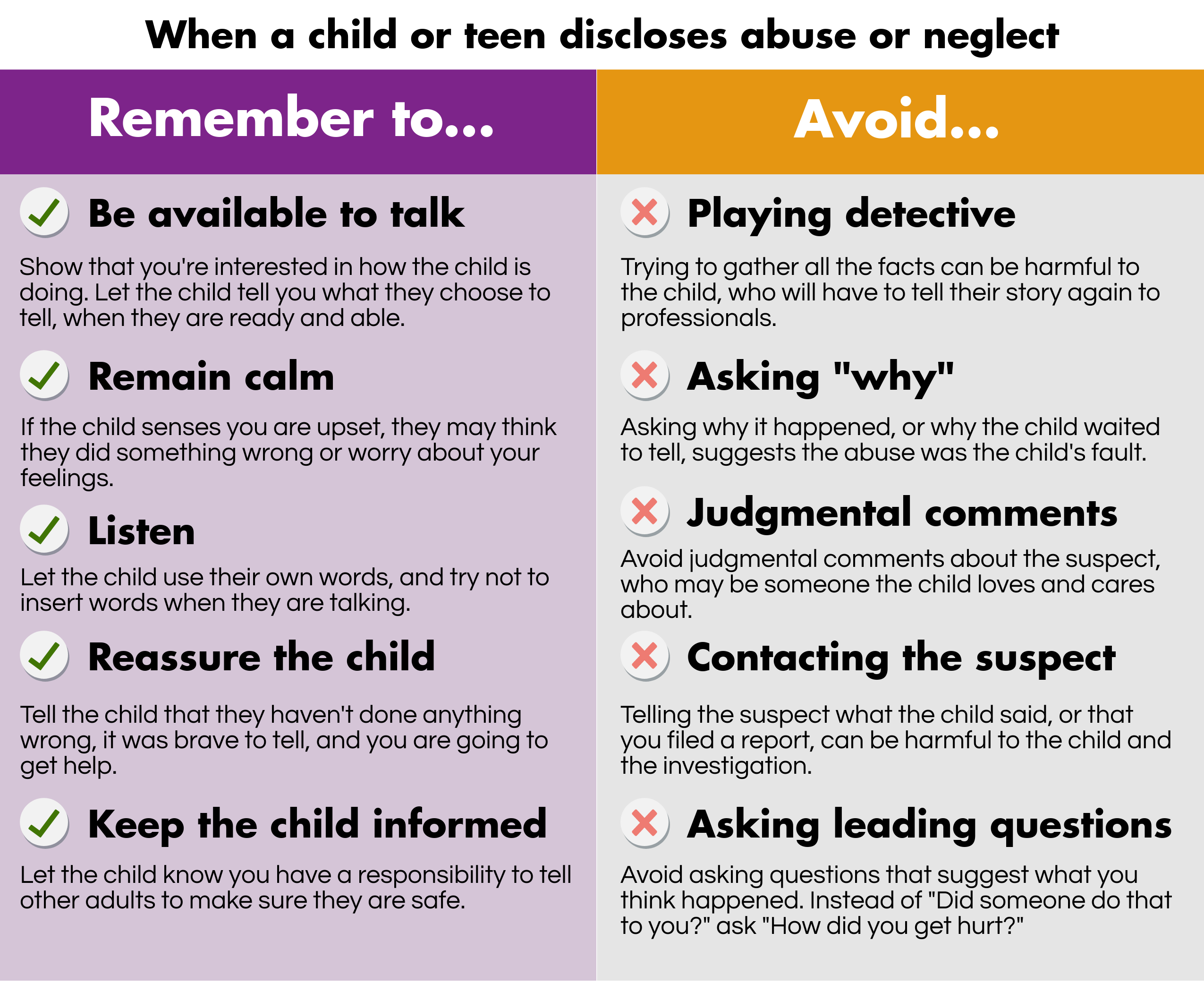 Know How to Respond | Support & Resources | Children's